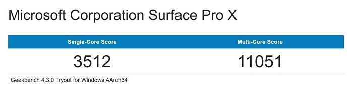 Surface Pro X ベンチマーク