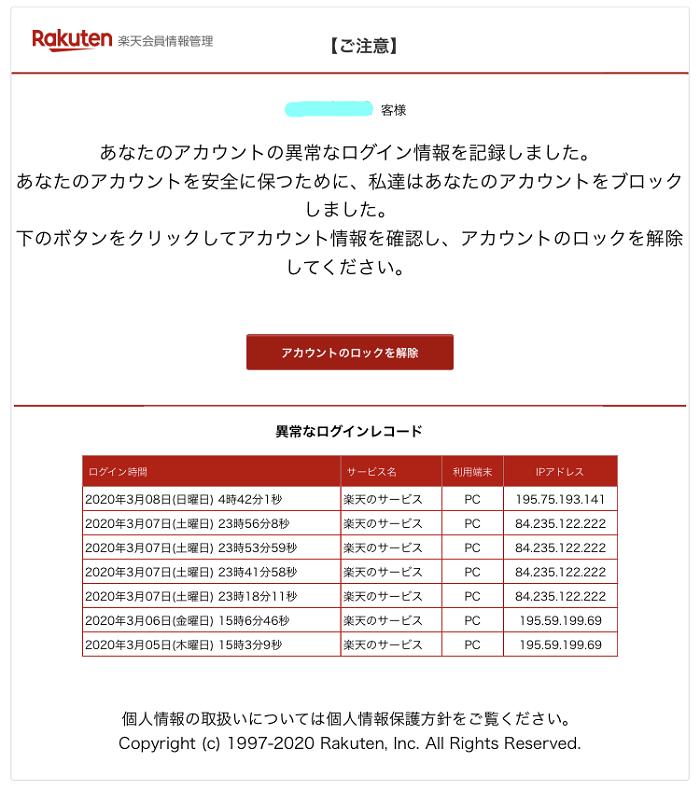 楽天市場 フィッシングメール